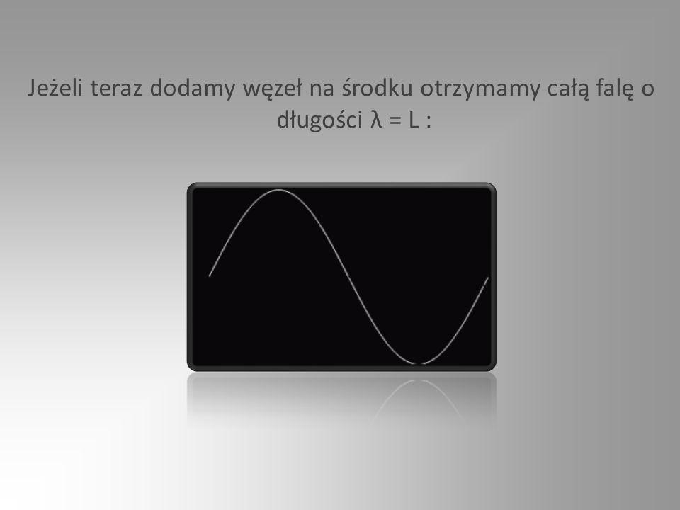 Jeżeli teraz dodamy węzeł na środku otrzymamy całą falę o długości λ = L :