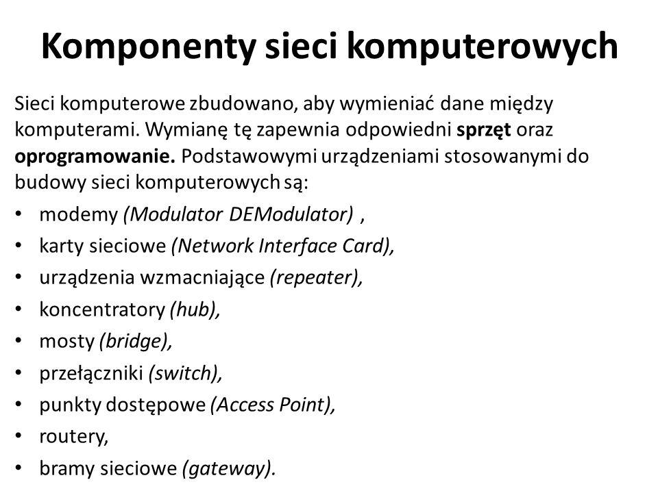 Komponenty sieci komputerowych