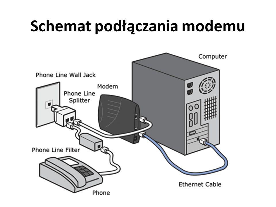 Schemat podłączania modemu