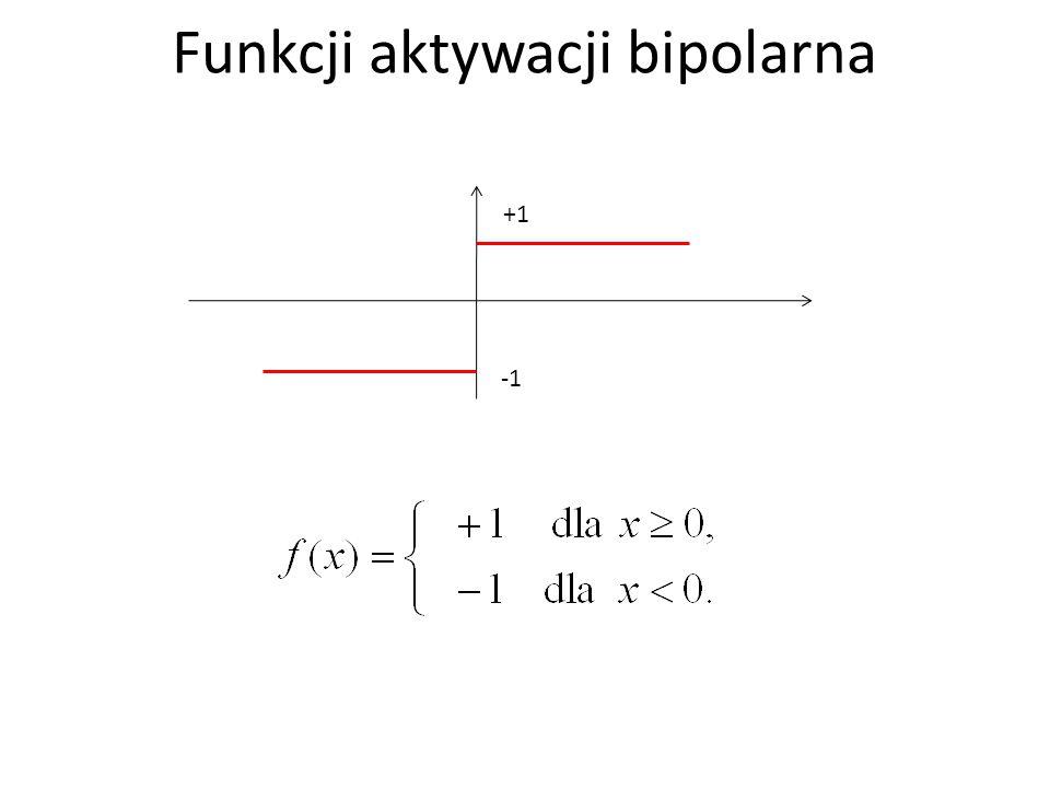 Funkcji aktywacji bipolarna