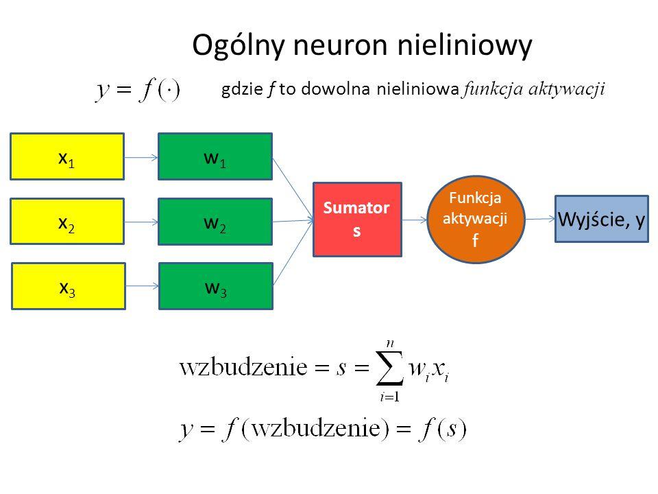Ogólny neuron nieliniowy