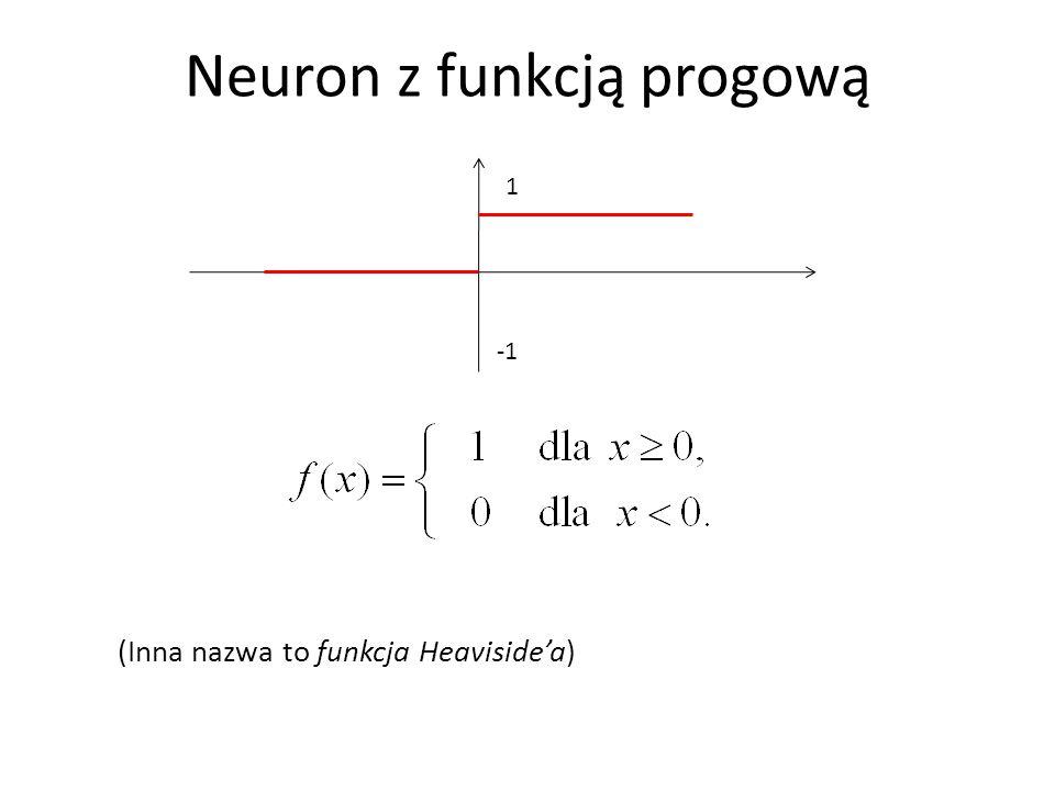 Neuron z funkcją progową