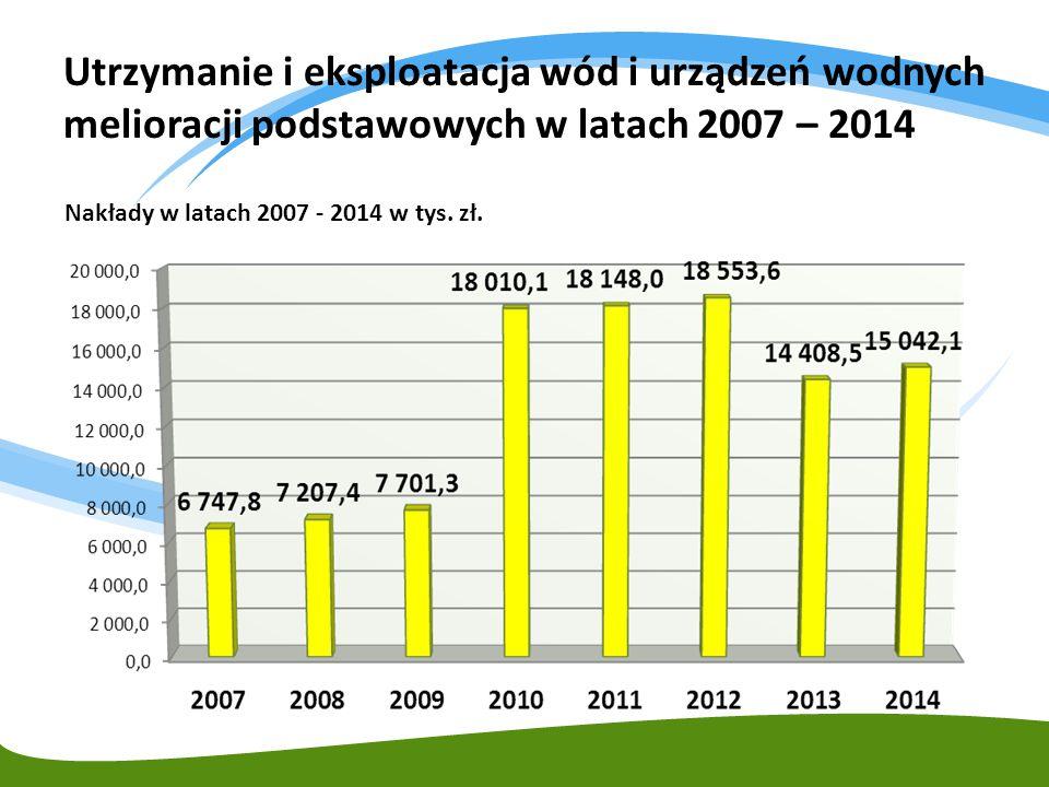 Utrzymanie i eksploatacja wód i urządzeń wodnych melioracji podstawowych w latach 2007 – 2014