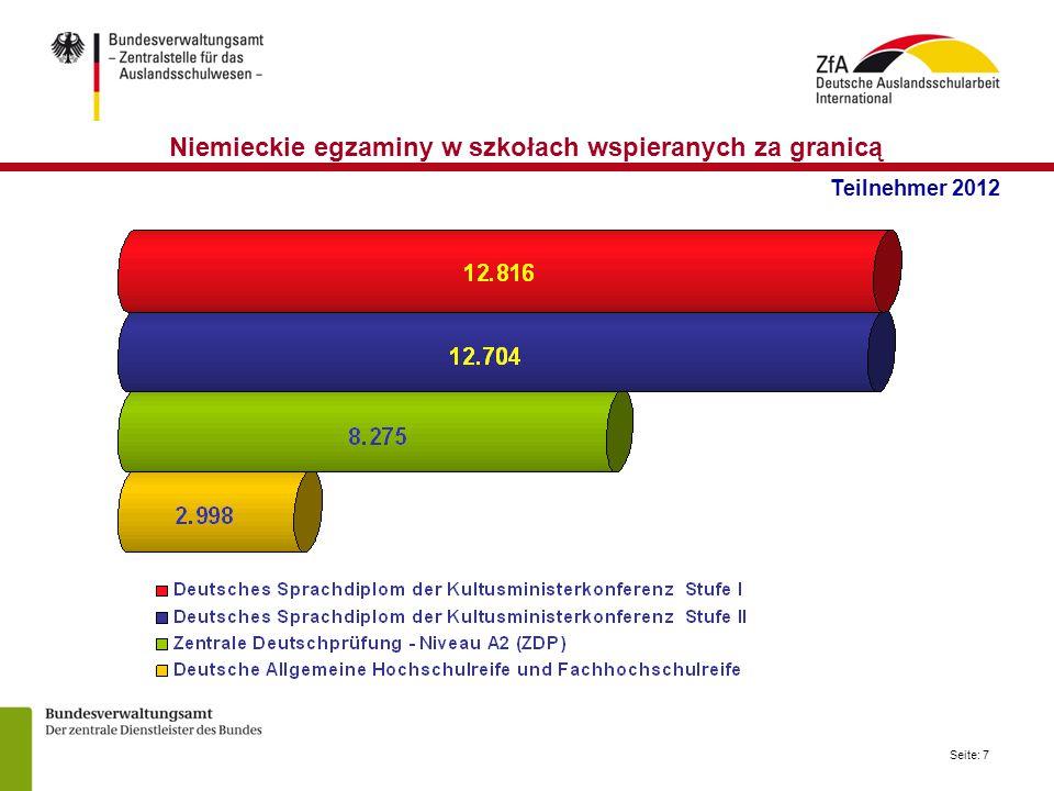 Niemieckie egzaminy w szkołach wspieranych za granicą