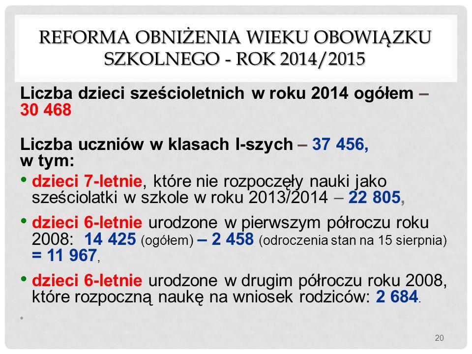 Reforma Obniżenia wieku obowiązku szkolnego - ROK 2014/2015