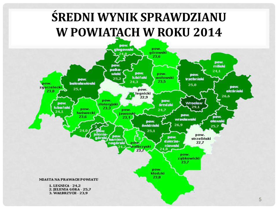 Średni wynik sprawdzianu w powiatach w roku 2014