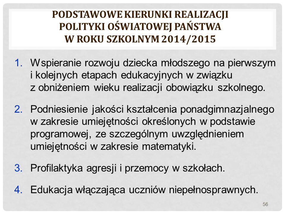 Profilaktyka agresji i przemocy w szkołach.