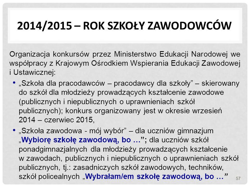 2014/2015 – Rok Szkoły Zawodowców