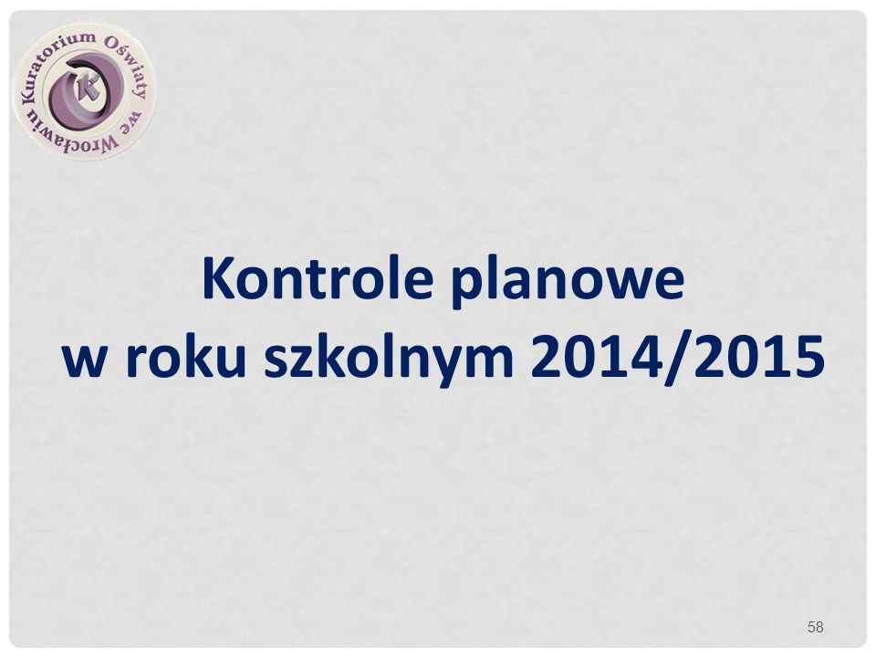 Kontrole planowe w roku szkolnym 2014/2015