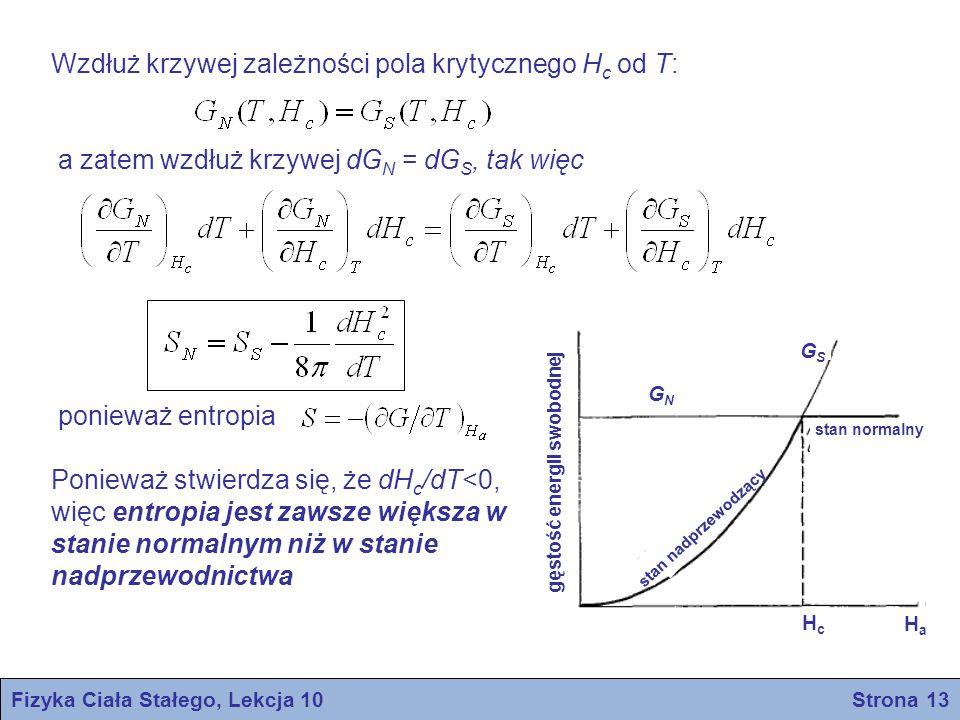 Fizyka Ciała Stałego, Lekcja 10 Strona 13