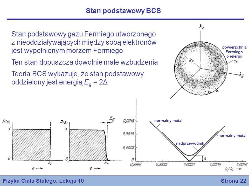 Fizyka Ciała Stałego, Lekcja 10 Strona 22