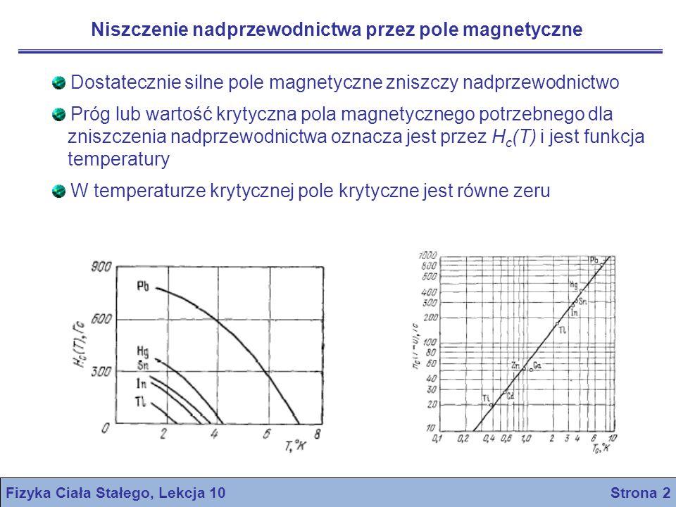 Fizyka Ciała Stałego, Lekcja 10 Strona 2
