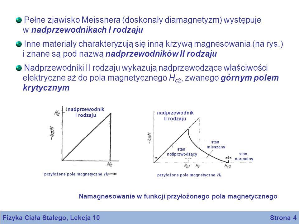 Fizyka Ciała Stałego, Lekcja 10 Strona 4