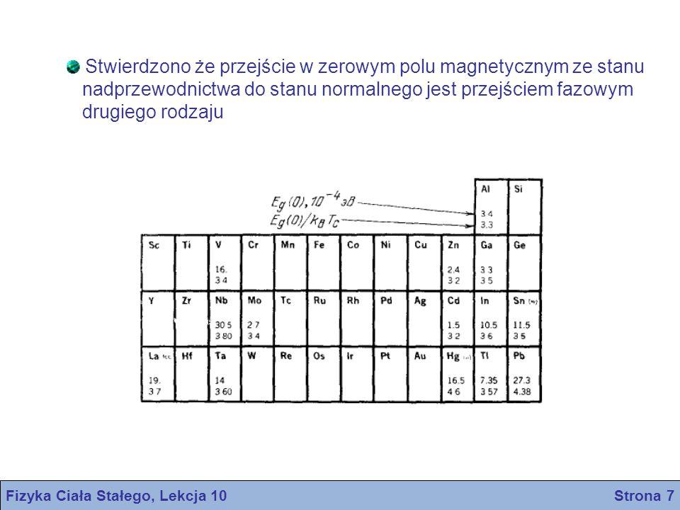 Fizyka Ciała Stałego, Lekcja 10 Strona 7