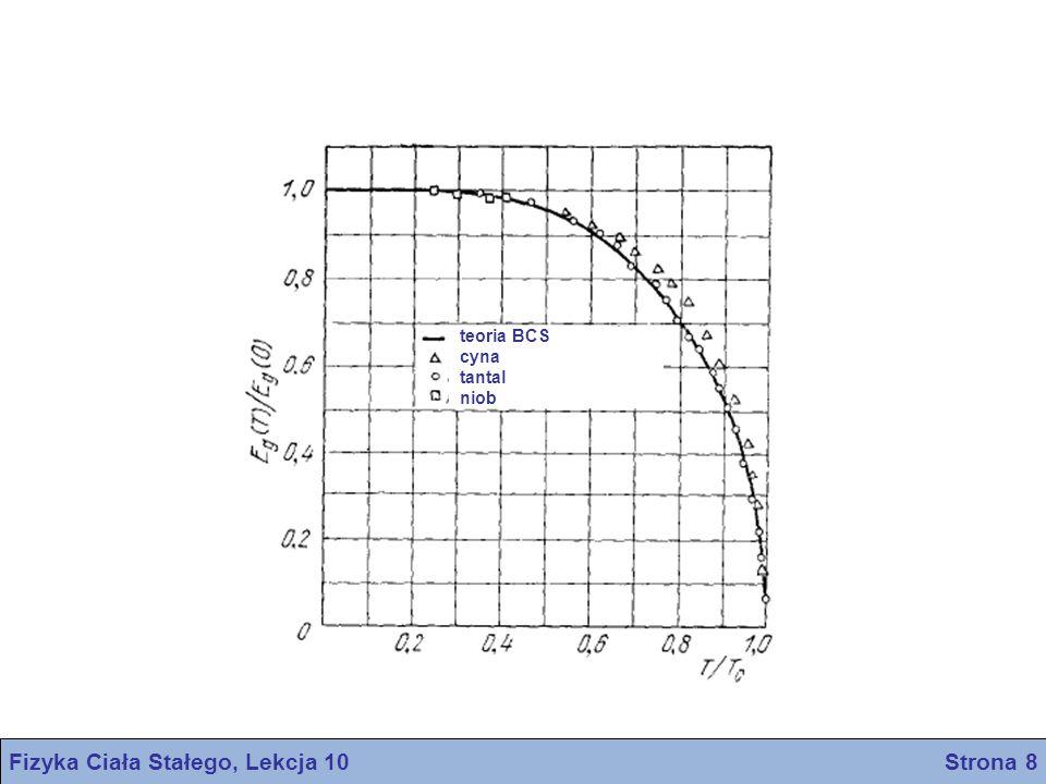 Fizyka Ciała Stałego, Lekcja 10 Strona 8