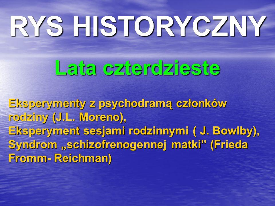 RYS HISTORYCZNY Lata czterdzieste