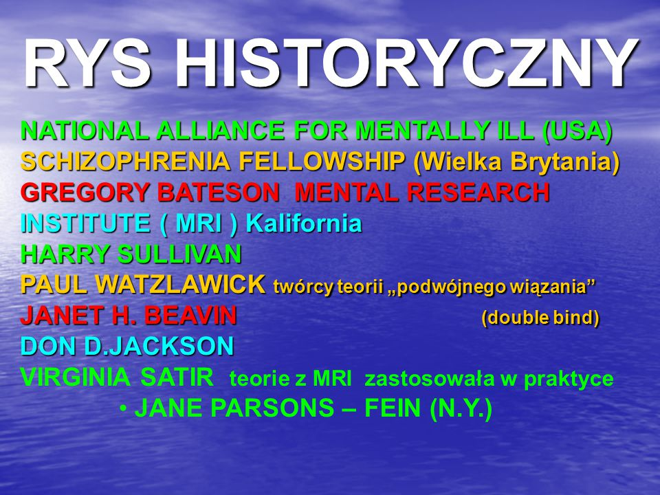 RYS HISTORYCZNY NATIONAL ALLIANCE FOR MENTALLY ILL (USA)