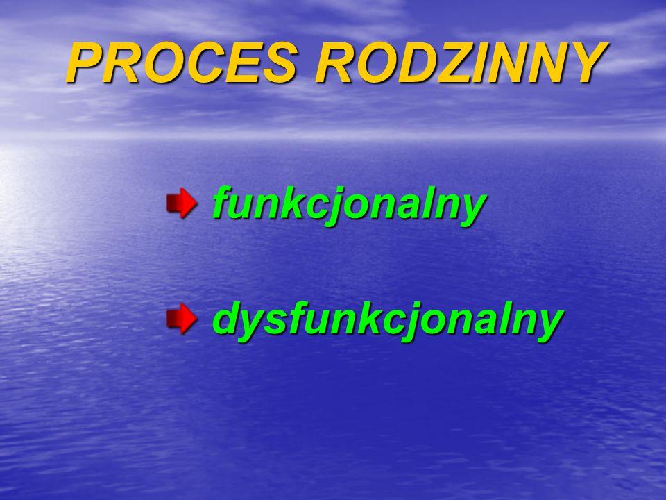 PROCES RODZINNY funkcjonalny dysfunkcjonalny