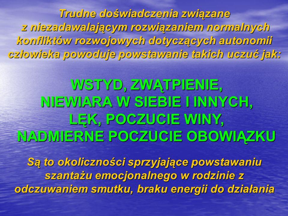 NIEWIARA W SIEBIE I INNYCH, LĘK, POCZUCIE WINY,