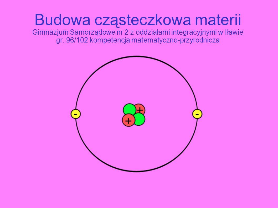 Budowa cząsteczkowa materii Gimnazjum Samorządowe nr 2 z oddziałami integracyjnymi w Iławie gr.