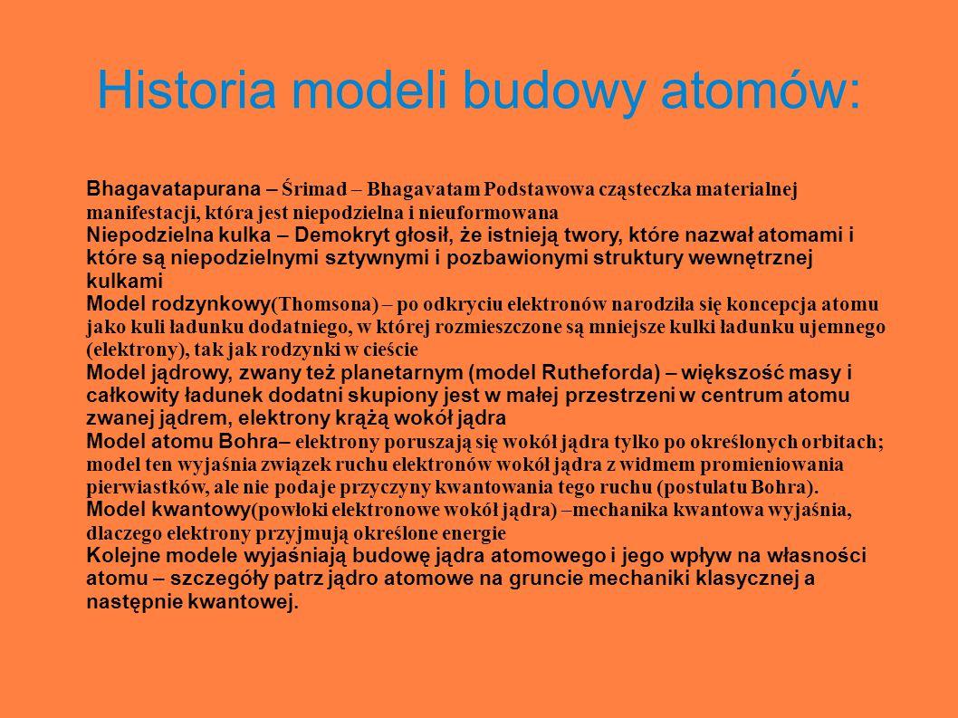 Historia modeli budowy atomów: