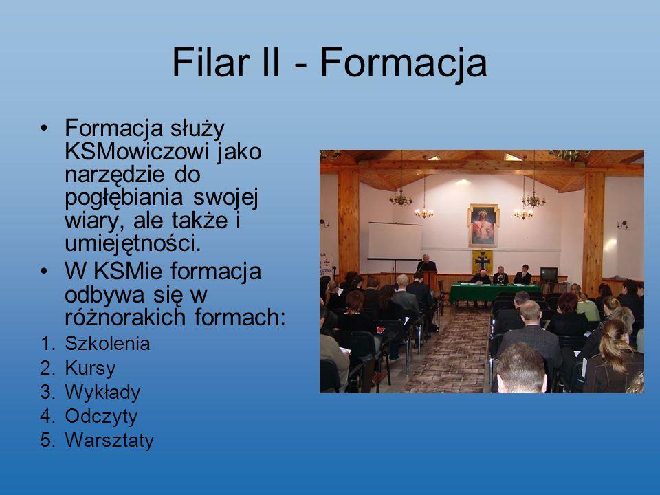 Filar II - Formacja Formacja służy KSMowiczowi jako narzędzie do pogłębiania swojej wiary, ale także i umiejętności.