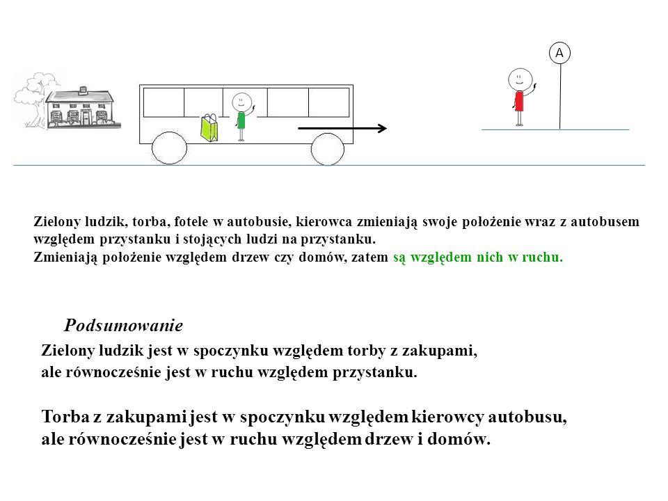 Torba z zakupami jest w spoczynku względem kierowcy autobusu,