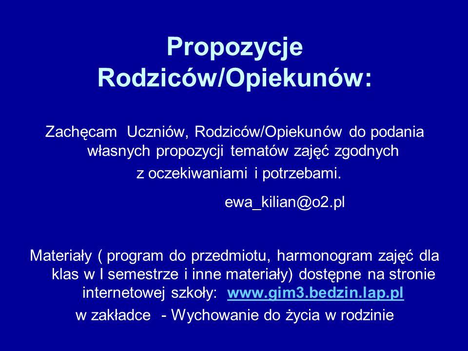 Propozycje Rodziców/Opiekunów: