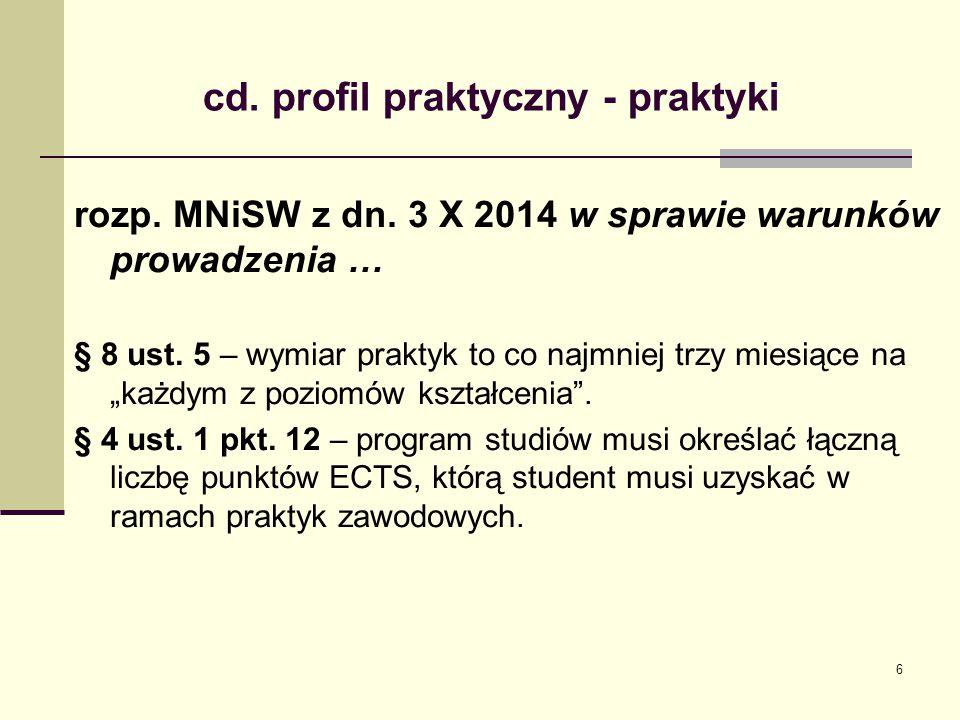 cd. profil praktyczny - praktyki