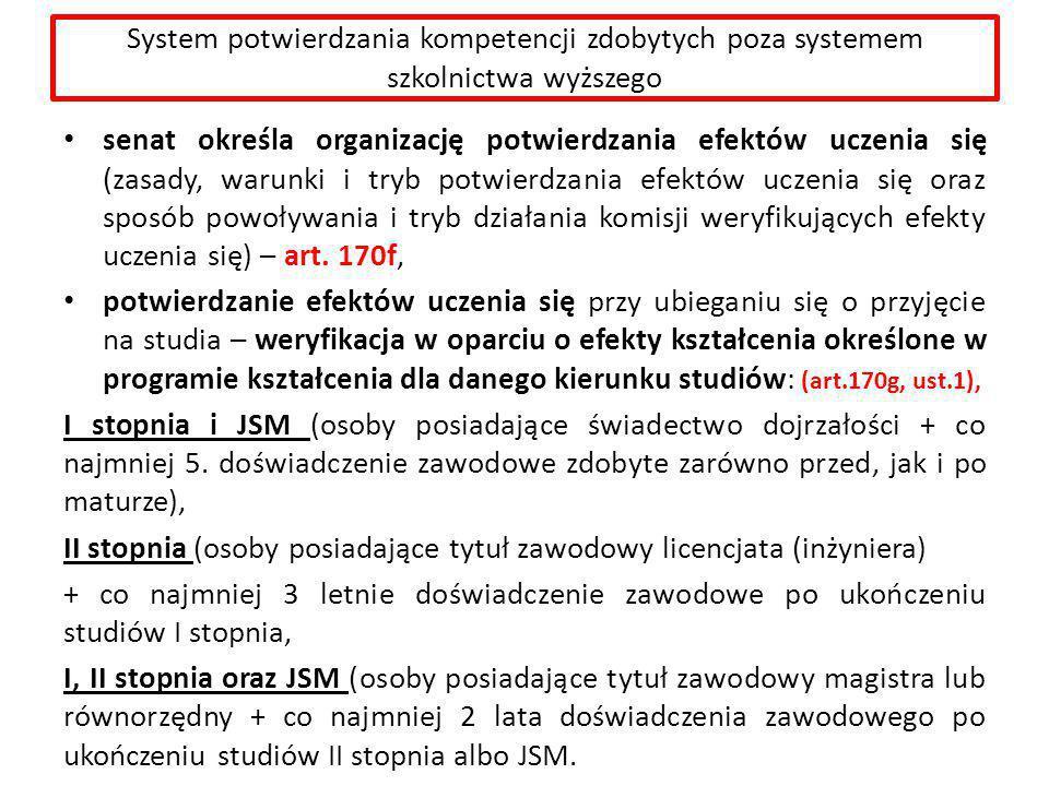 System potwierdzania kompetencji zdobytych poza systemem szkolnictwa wyższego