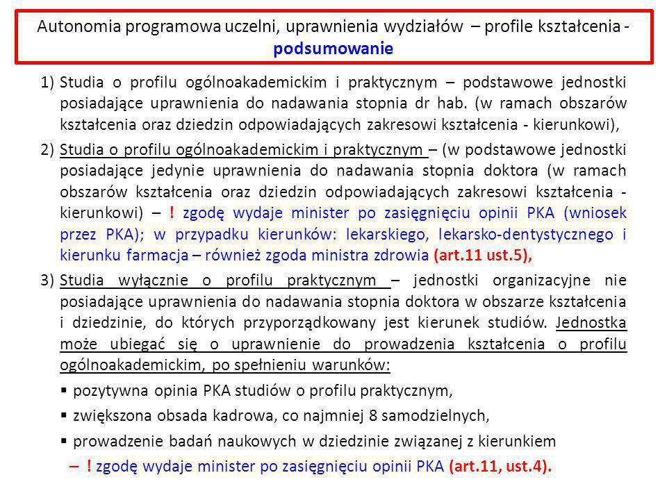 Autonomia programowa uczelni, uprawnienia wydziałów – profile kształcenia - podsumowanie
