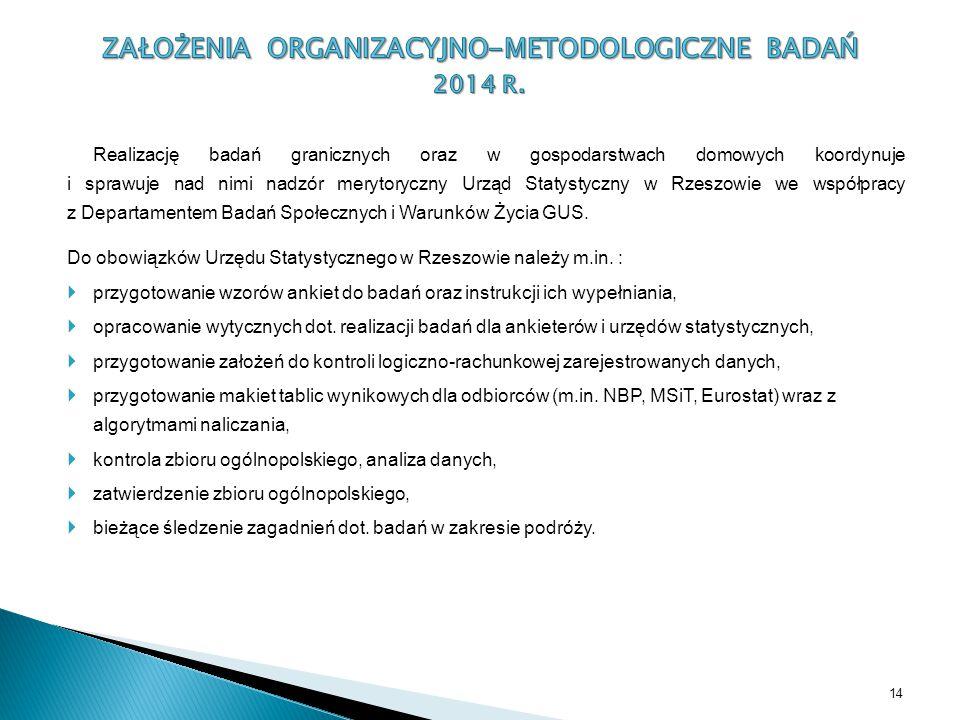 ZAŁOŻENIA ORGANIZACYJNO-METODOLOGICZNE BADAŃ