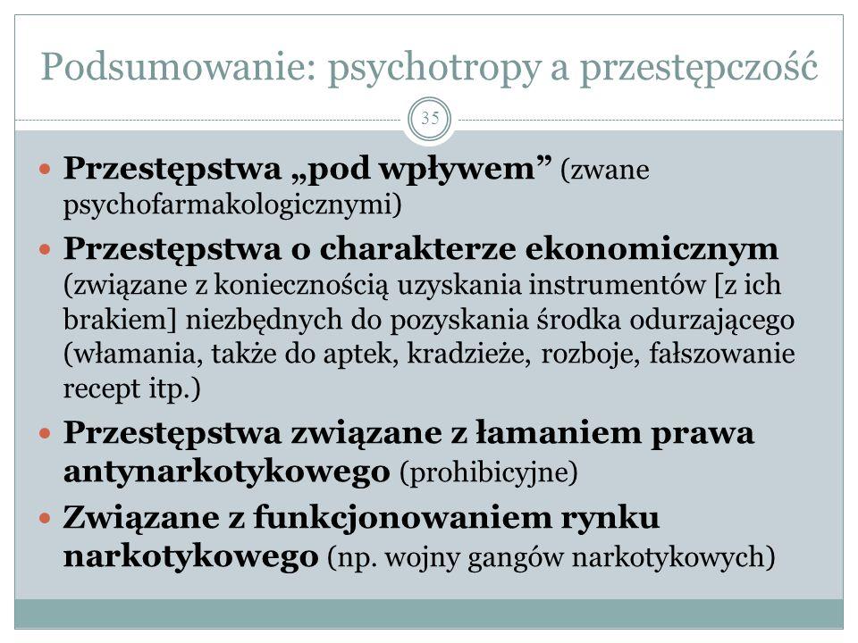 Podsumowanie: psychotropy a przestępczość