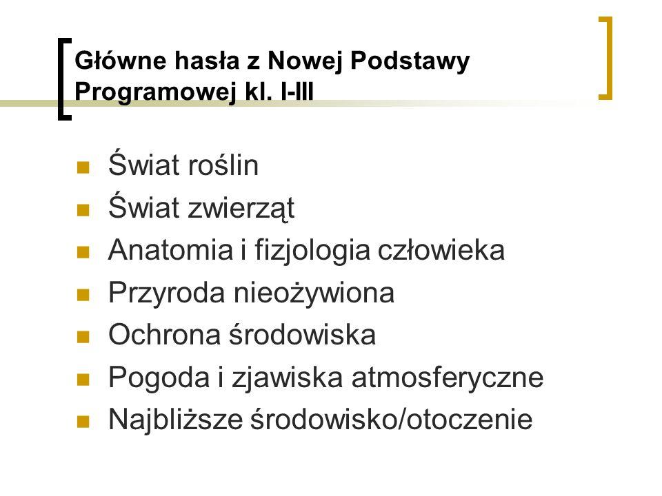 Główne hasła z Nowej Podstawy Programowej kl. I-III