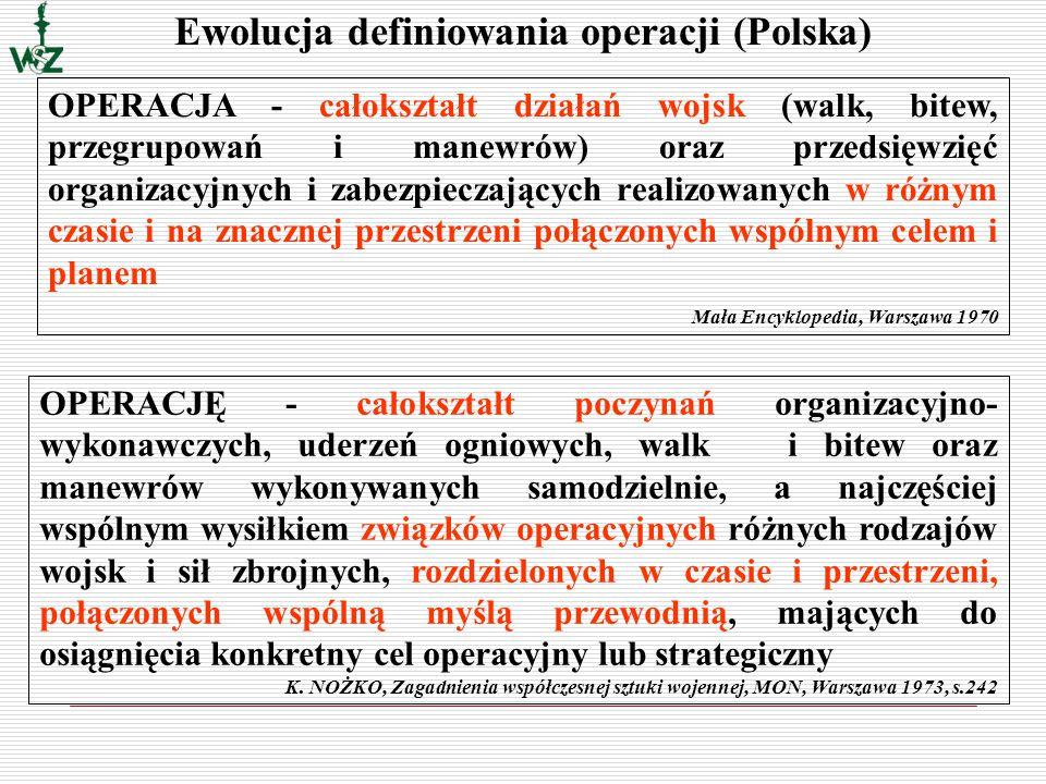 Ewolucja definiowania operacji (Polska)