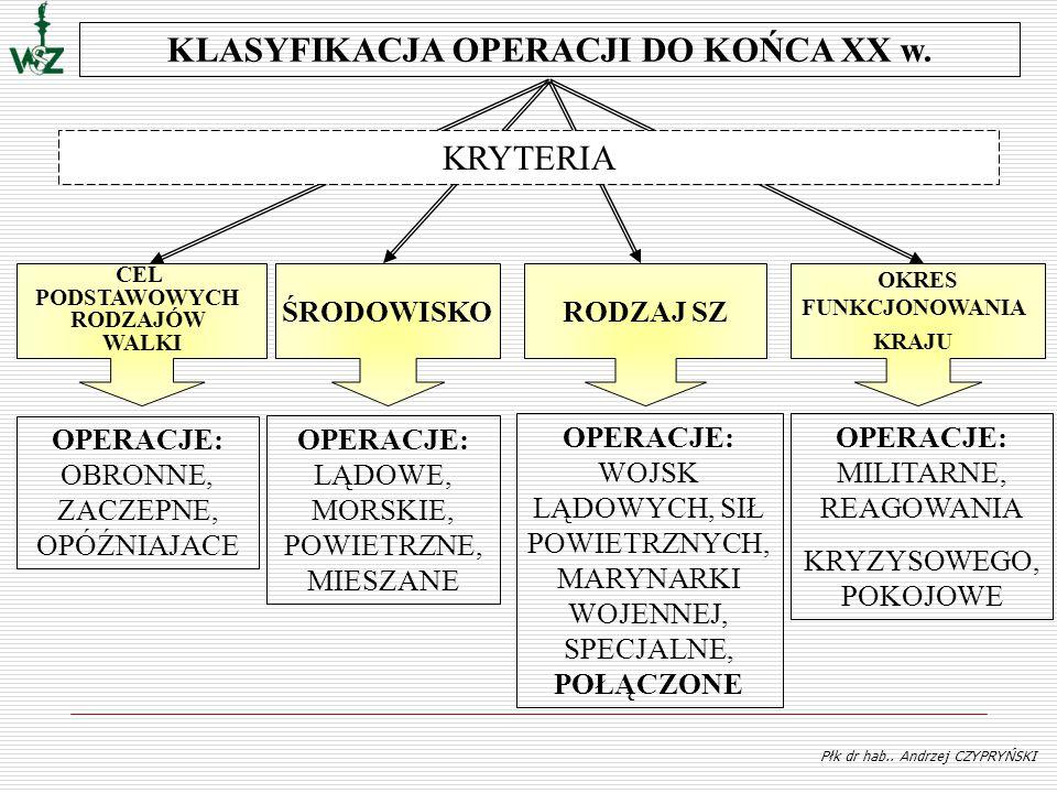 KLASYFIKACJA OPERACJI DO KOŃCA XX w.