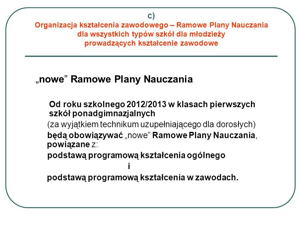 """nowe Ramowe Plany Nauczania"