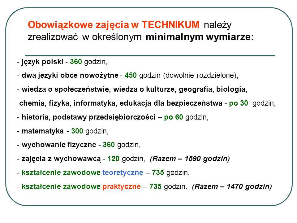 Obowiązkowe zajęcia w TECHNIKUM należy zrealizować w określonym minimalnym wymiarze: