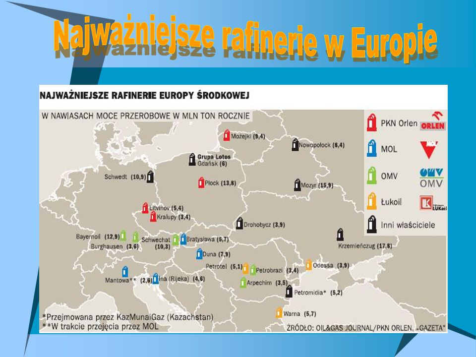 Najważniejsze rafinerie w Europie