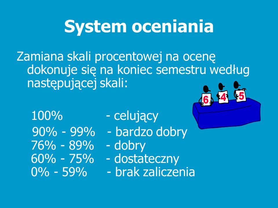 System oceniania Zamiana skali procentowej na ocenę dokonuje się na koniec semestru według następującej skali: