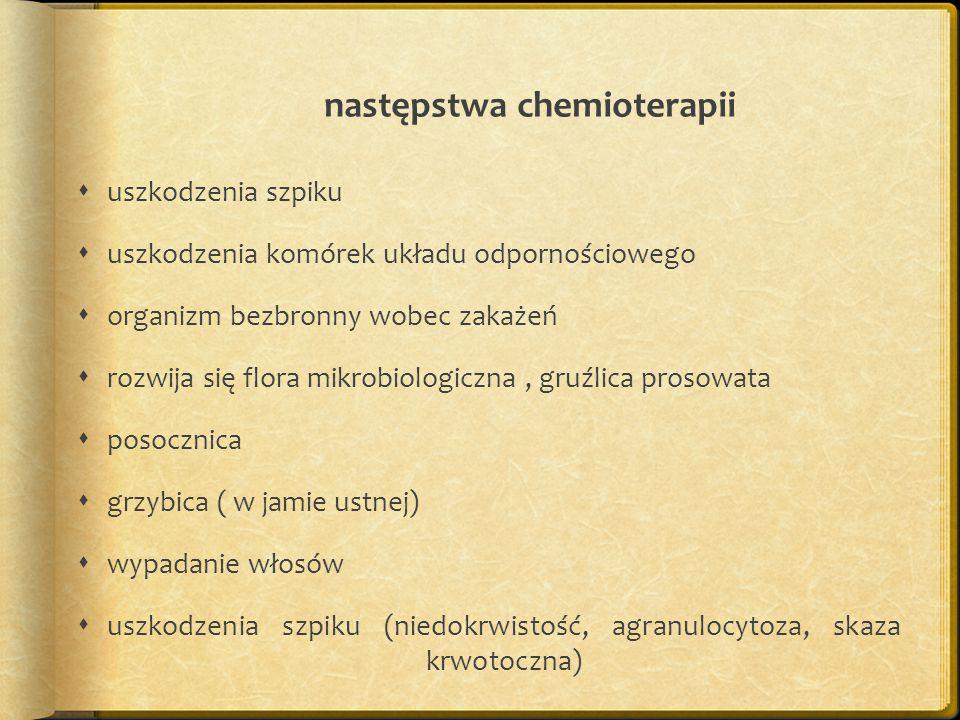 następstwa chemioterapii