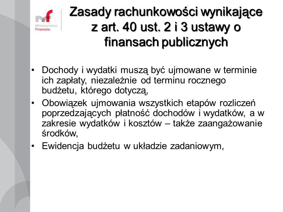 Zasady rachunkowości wynikające z art. 40 ust