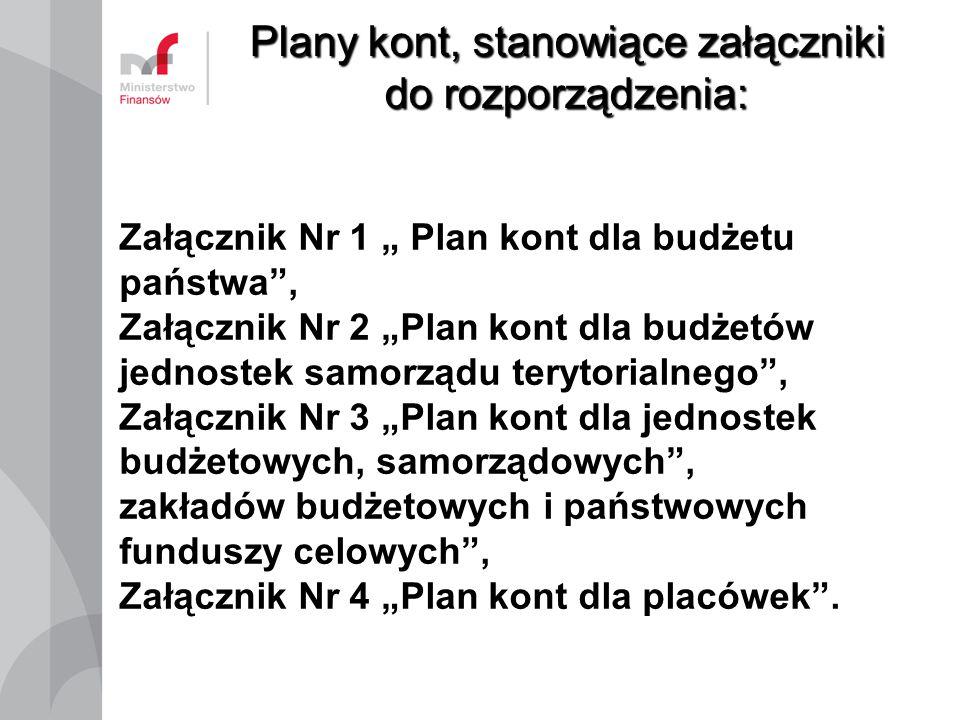 Plany kont, stanowiące załączniki do rozporządzenia: