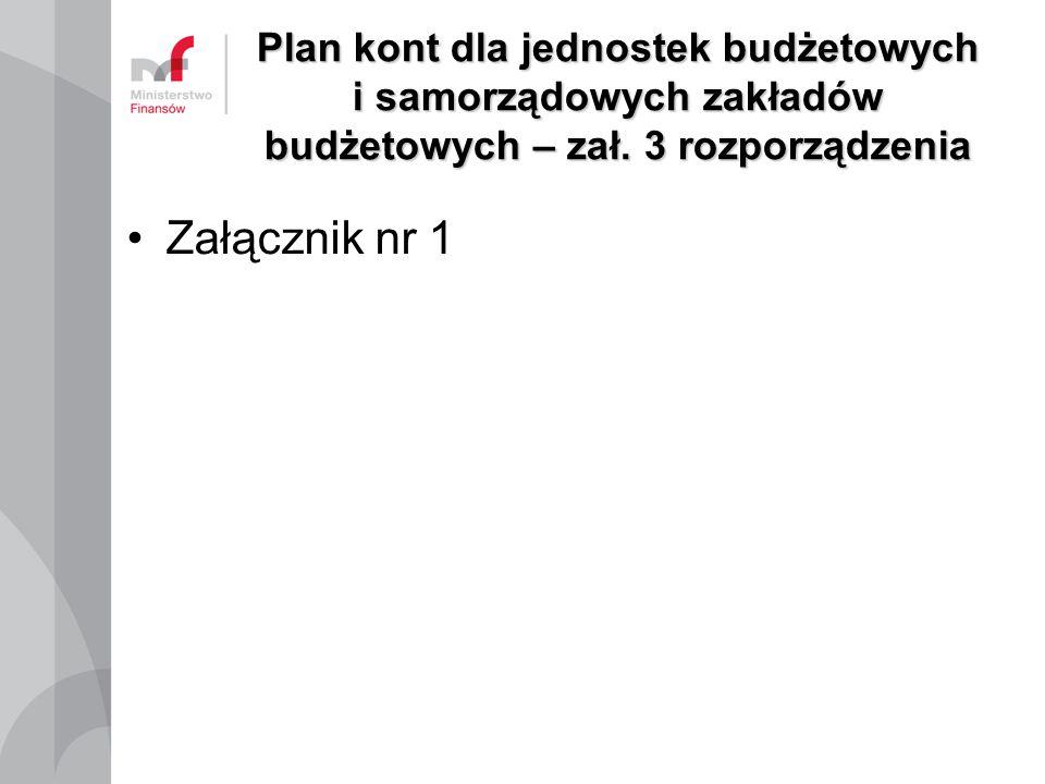 Plan kont dla jednostek budżetowych i samorządowych zakładów budżetowych – zał. 3 rozporządzenia