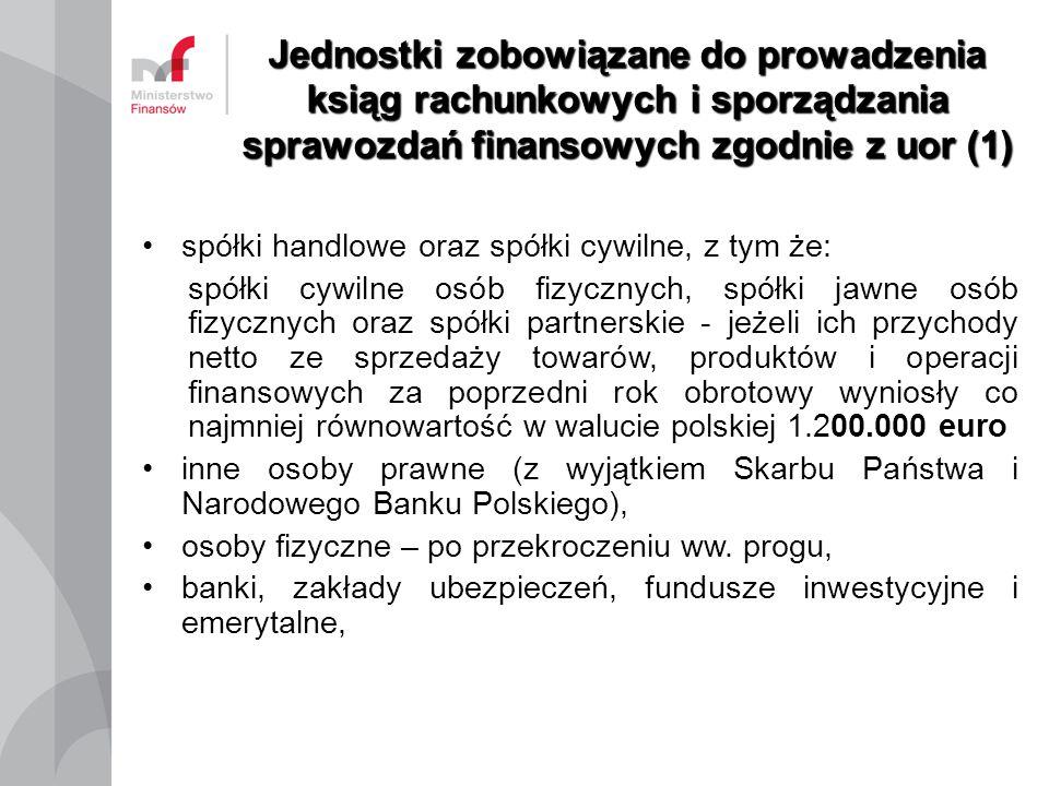 Jednostki zobowiązane do prowadzenia ksiąg rachunkowych i sporządzania sprawozdań finansowych zgodnie z uor (1)