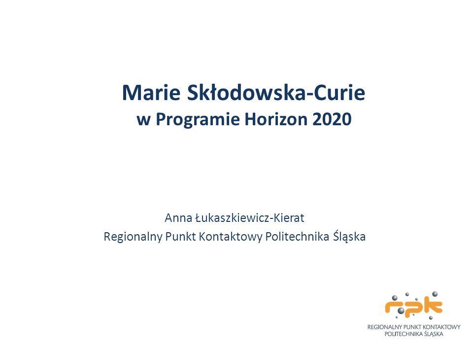 Marie Skłodowska-Curie w Programie Horizon 2020