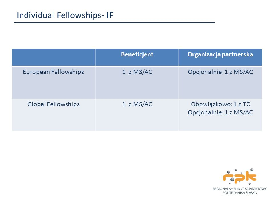 Organizacja partnerska
