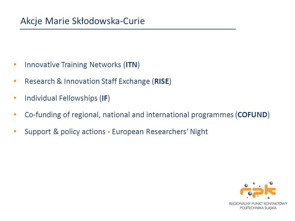 Akcje Marie Skłodowska-Curie
