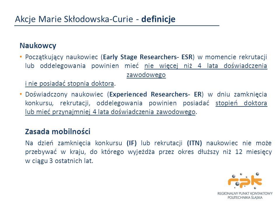 Akcje Marie Skłodowska-Curie - definicje