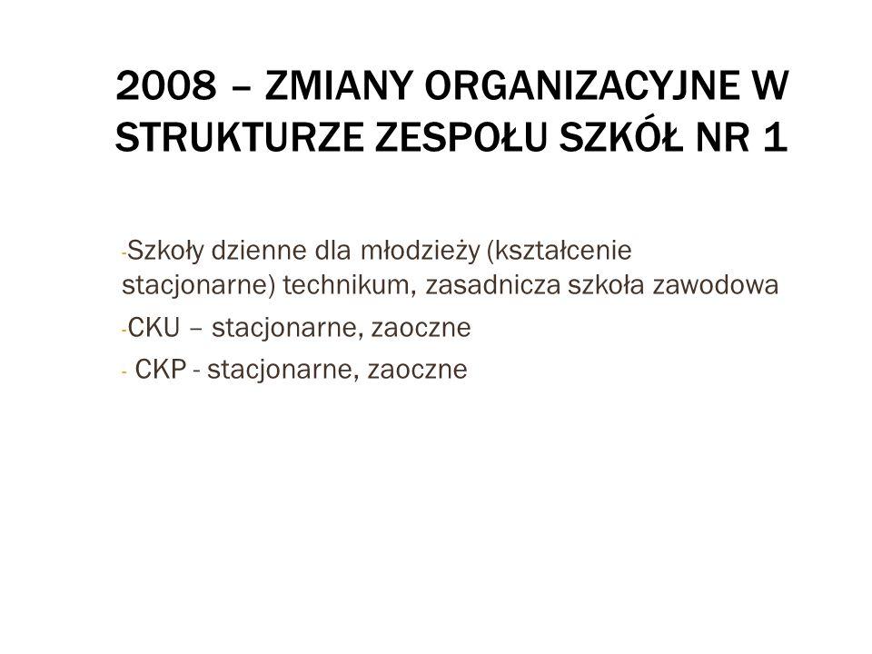 2008 – zmiany organizacyjne w strukturze Zespołu Szkół Nr 1